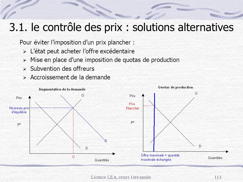 3.1. le contrôle des prix : solutions alternatives