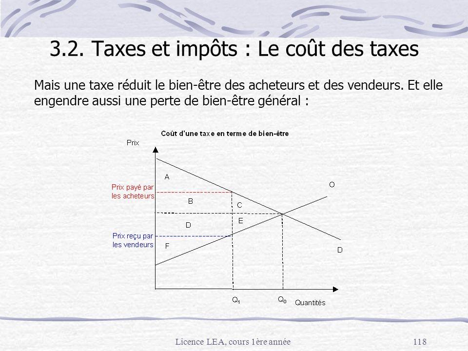 3.2. Taxes et impôts : Le coût des taxes