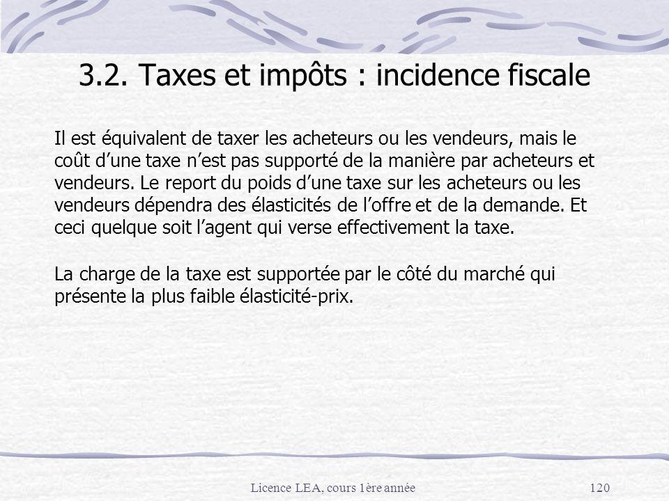 3.2. Taxes et impôts : incidence fiscale