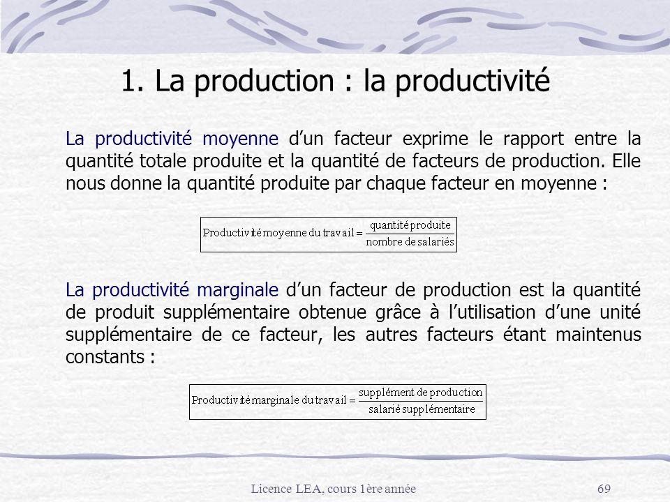 1. La production : la productivité