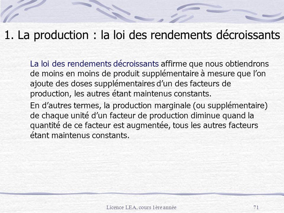 1. La production : la loi des rendements décroissants