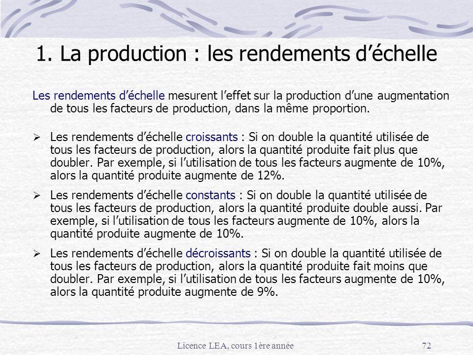 1. La production : les rendements d'échelle