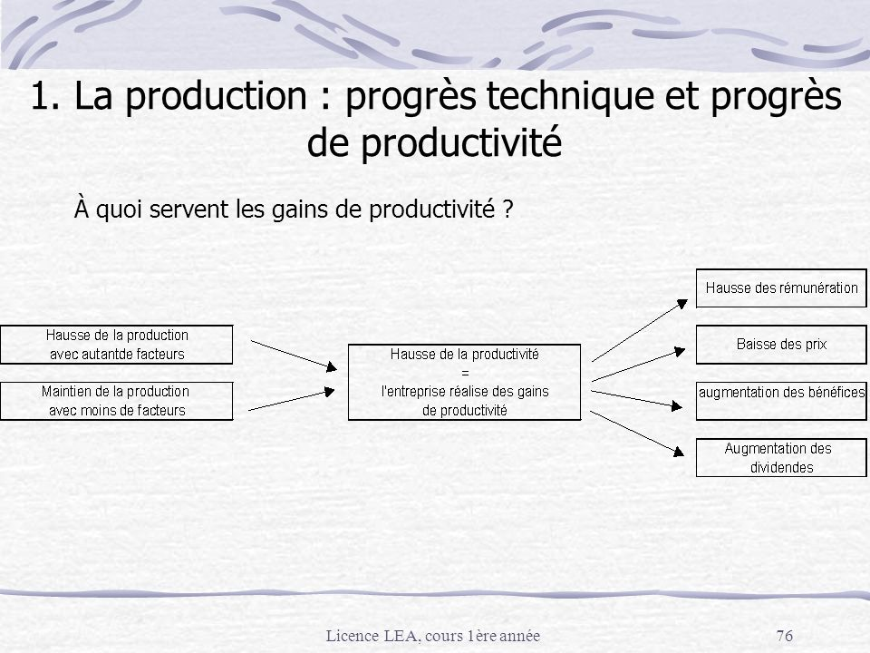 1. La production : progrès technique et progrès de productivité