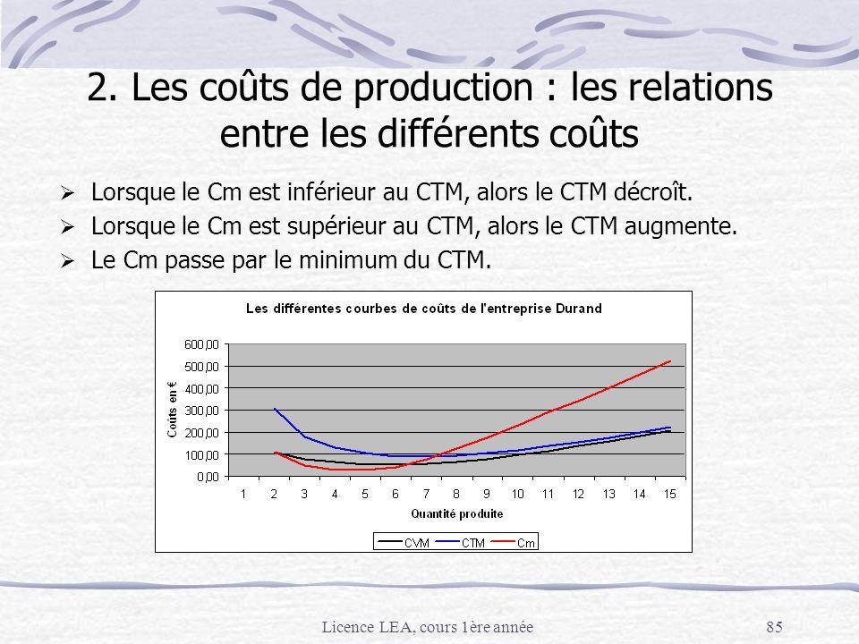 2. Les coûts de production : les relations entre les différents coûts