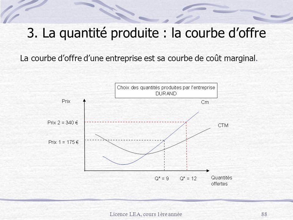3. La quantité produite : la courbe d'offre