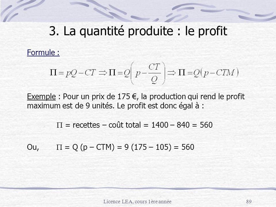 3. La quantité produite : le profit