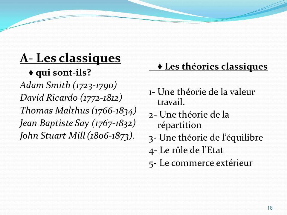 A- Les classiques ♦ qui sont-ils ♦ Les théories classiques