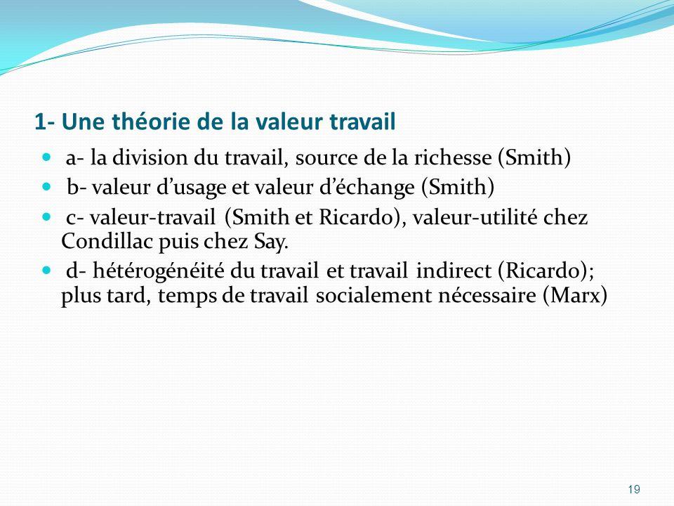 1- Une théorie de la valeur travail