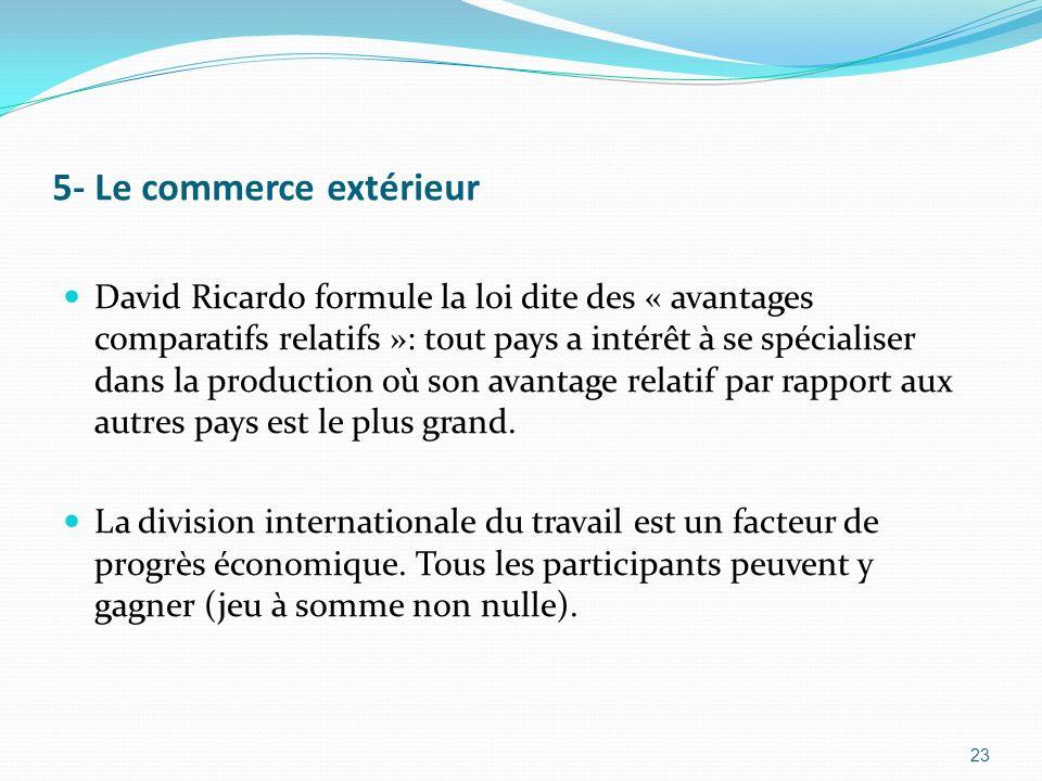 5- Le commerce extérieur