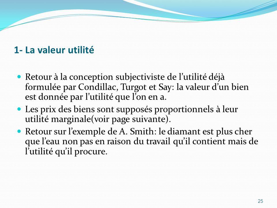 1- La valeur utilité