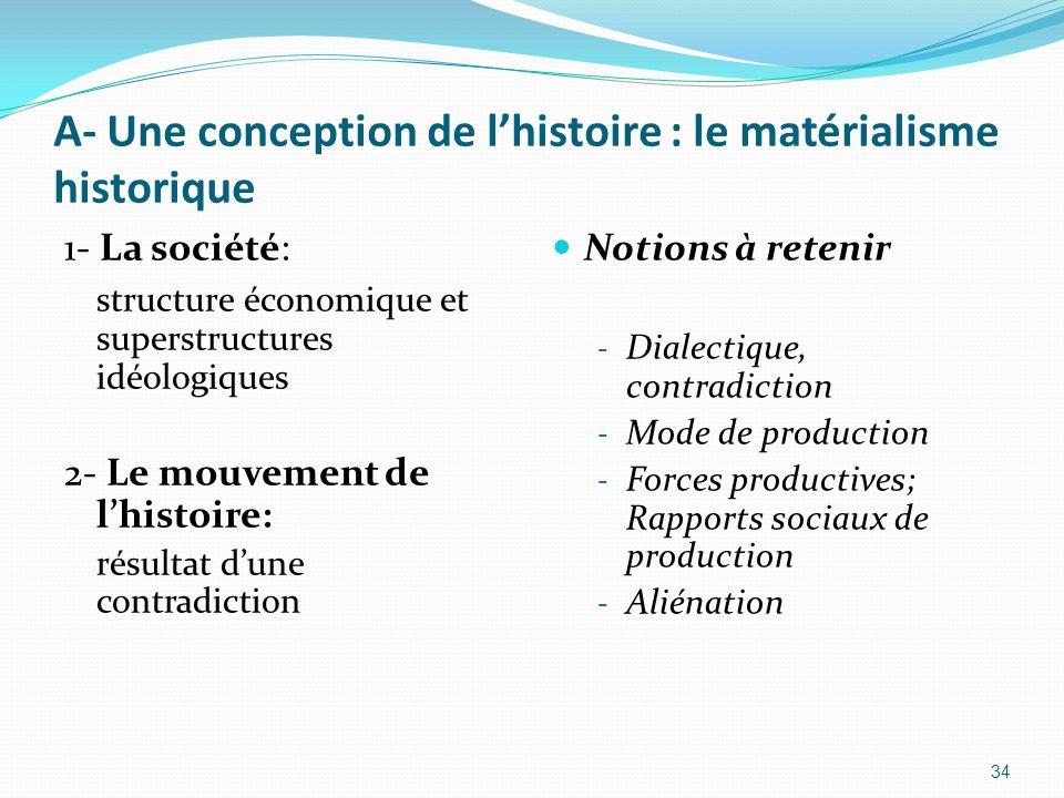 A- Une conception de l'histoire : le matérialisme historique