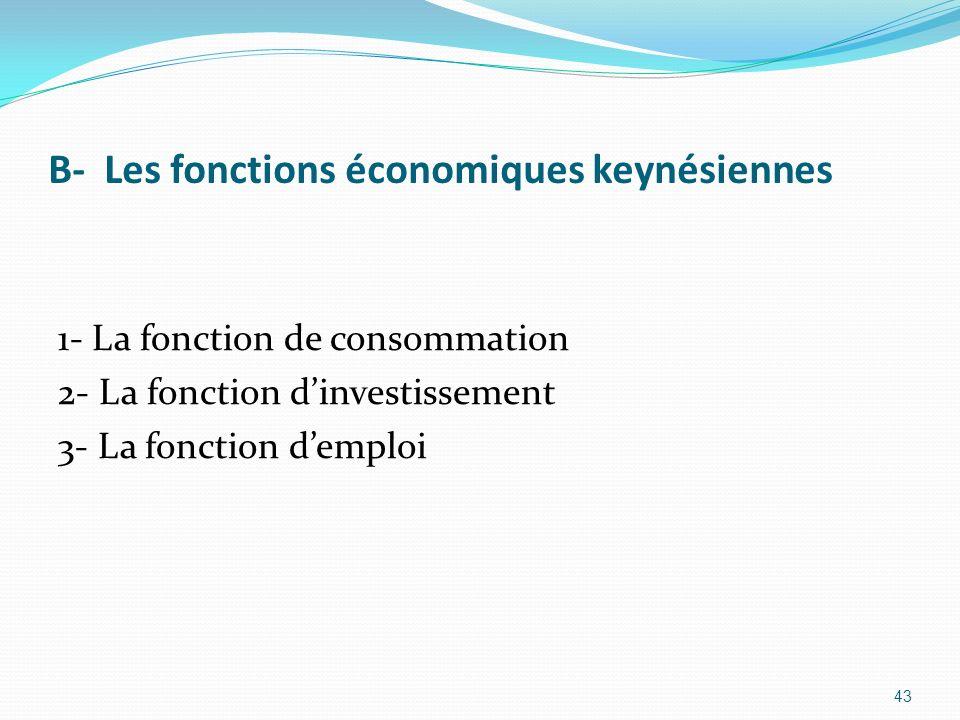 B- Les fonctions économiques keynésiennes