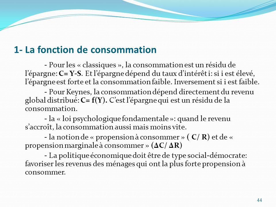 1- La fonction de consommation