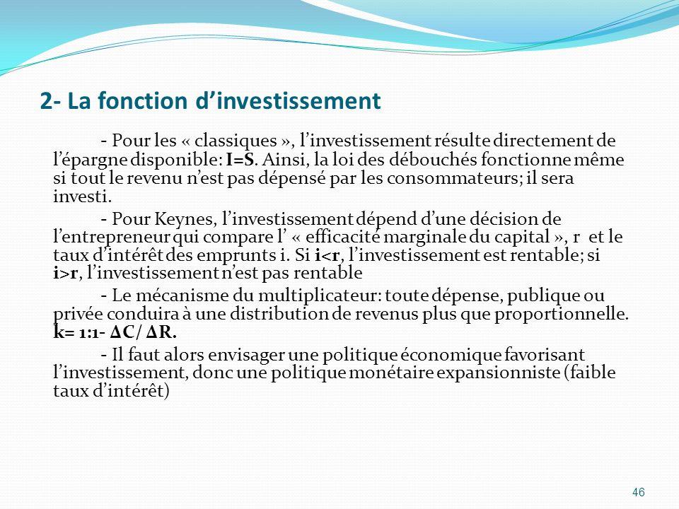 2- La fonction d'investissement