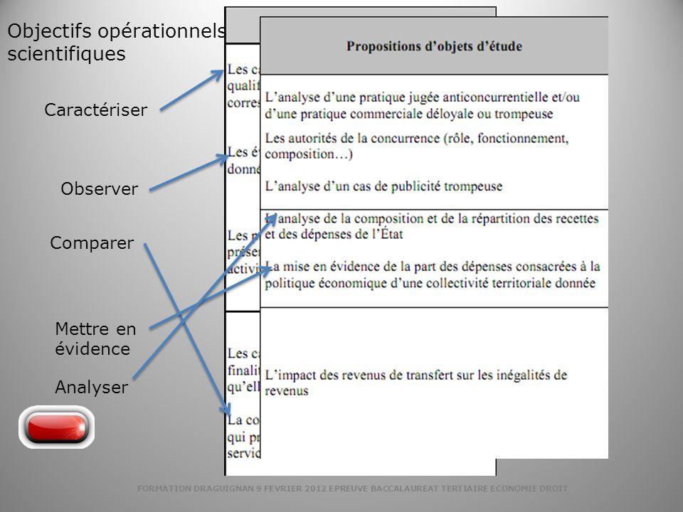 Objectifs opérationnels scientifiques