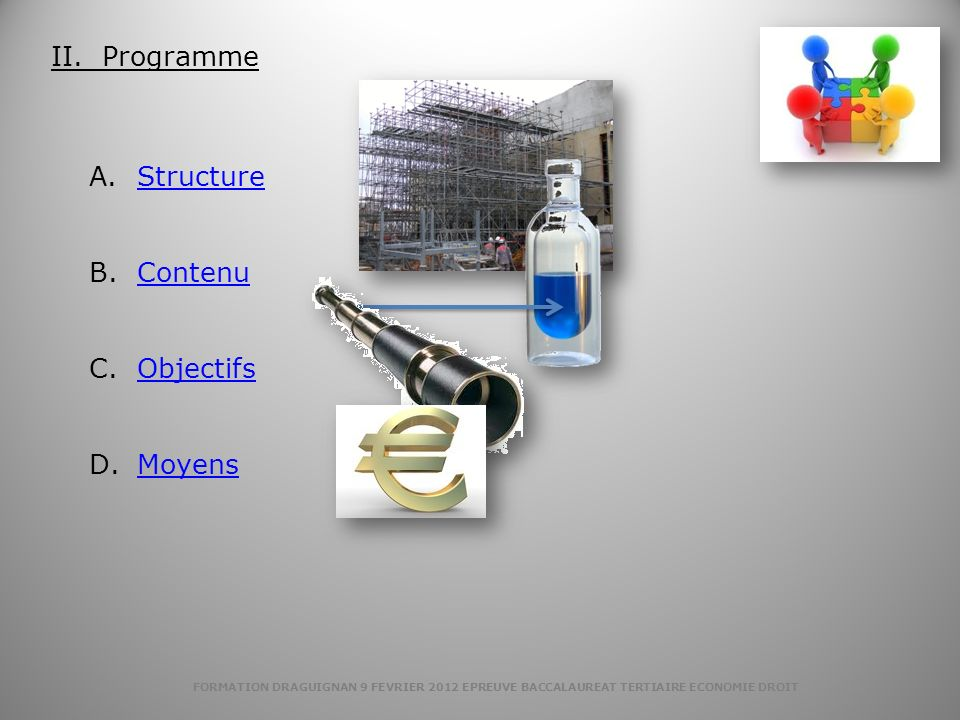 II. Programme Structure Contenu Objectifs Moyens