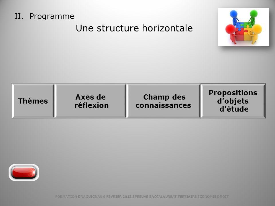 Une structure horizontale