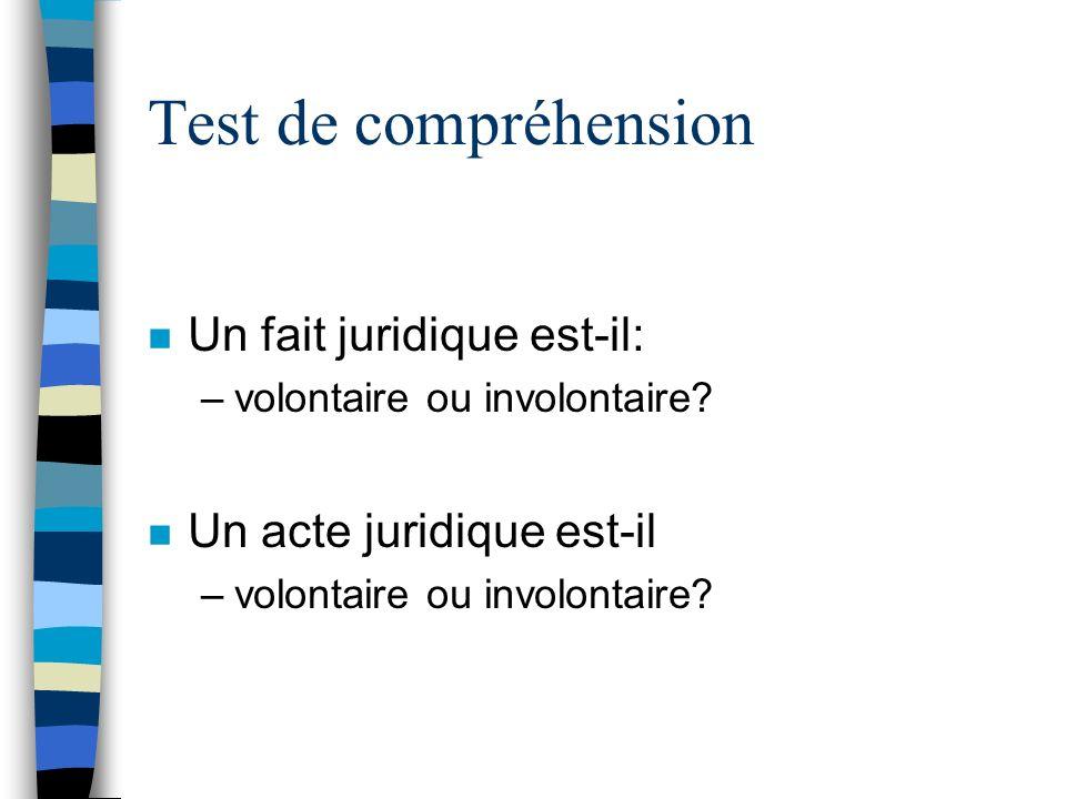 Test de compréhension Un fait juridique est-il: