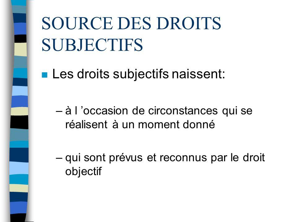 SOURCE DES DROITS SUBJECTIFS