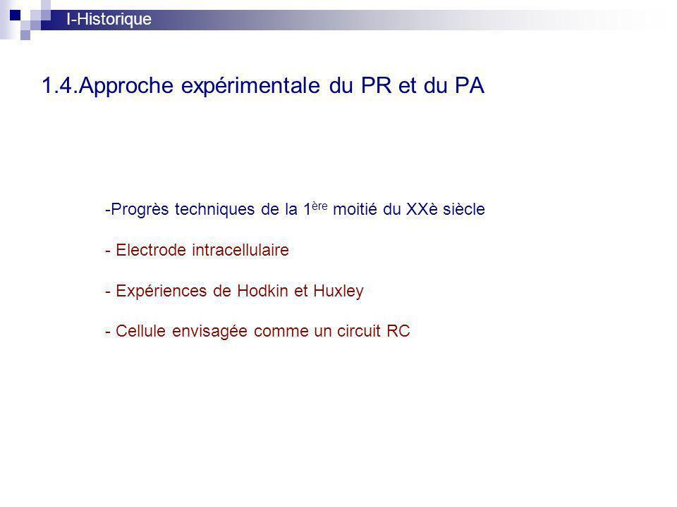 1.4.Approche expérimentale du PR et du PA