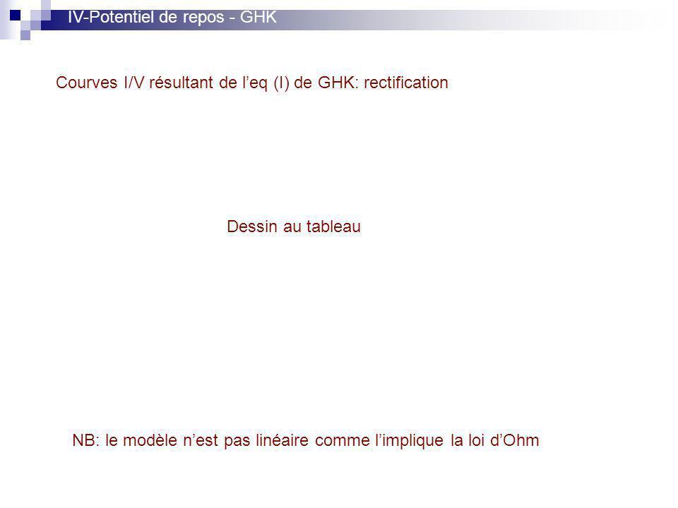 IV-Potentiel de repos - GHK