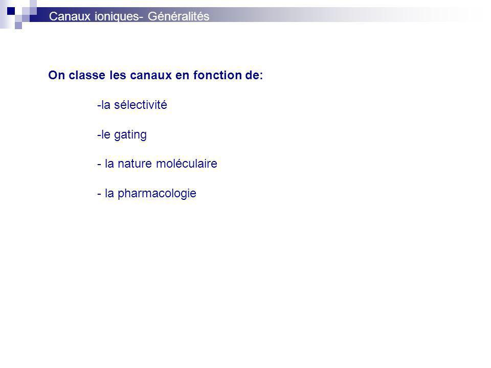 Canaux ioniques- Généralités