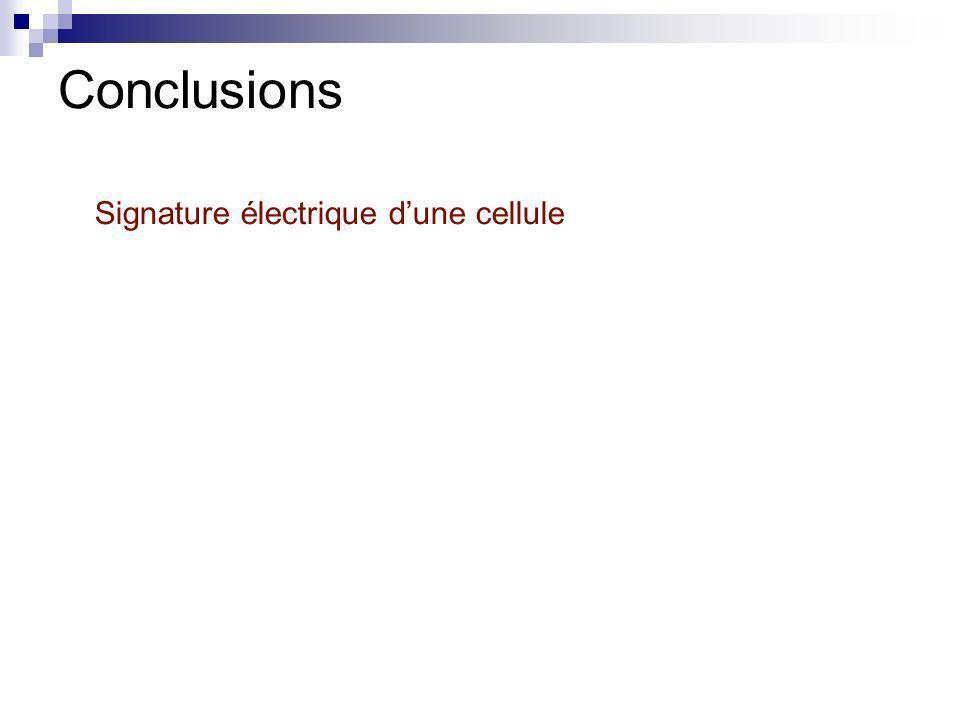 Conclusions Signature électrique d'une cellule