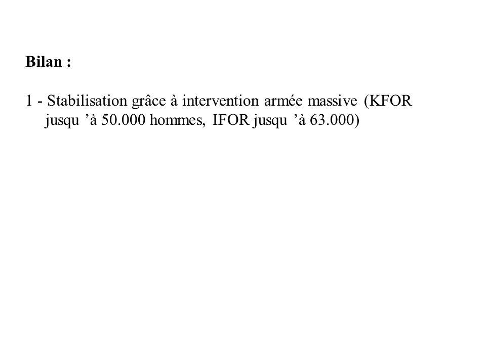 Bilan : 1 - Stabilisation grâce à intervention armée massive (KFOR. jusqu 'à 50.000 hommes, IFOR jusqu 'à 63.000)