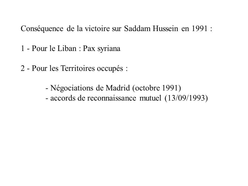 Conséquence de la victoire sur Saddam Hussein en 1991 :