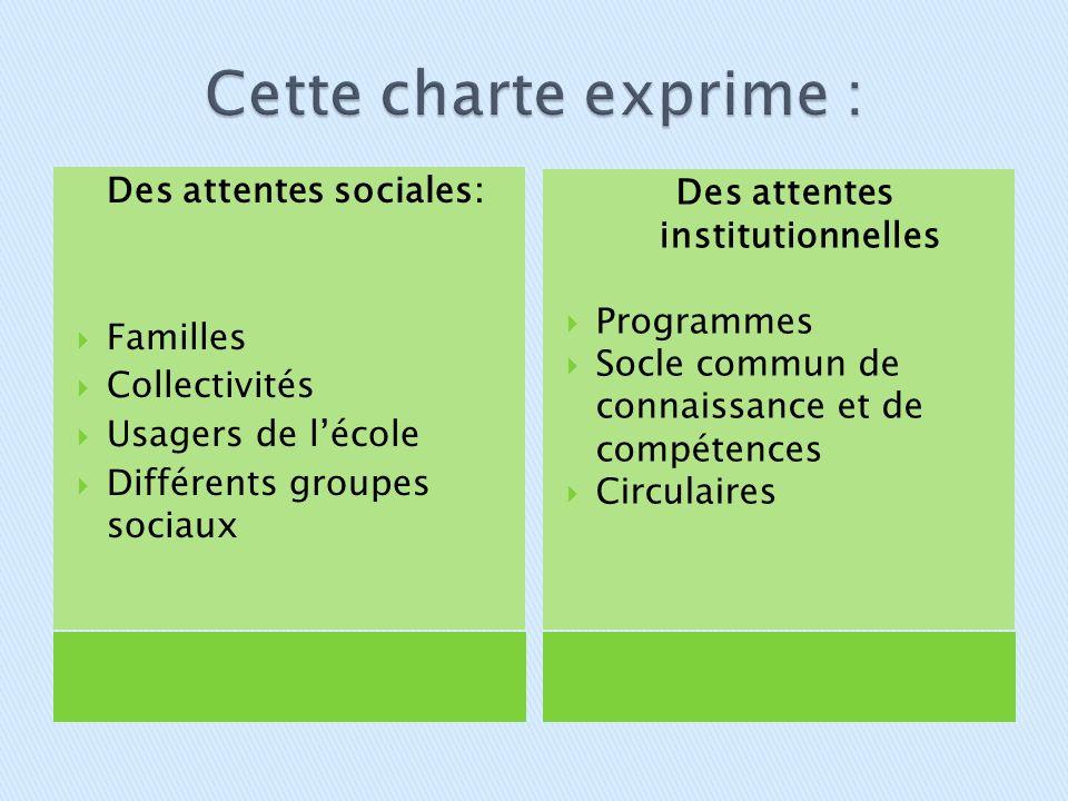 Des attentes sociales: Des attentes institutionnelles