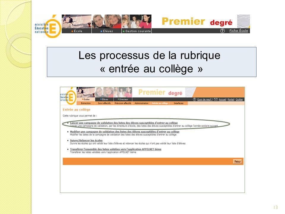 Les processus de la rubrique
