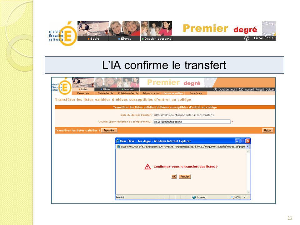 L'IA confirme le transfert