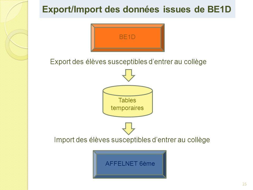 Export des élèves susceptibles d'entrer au collège
