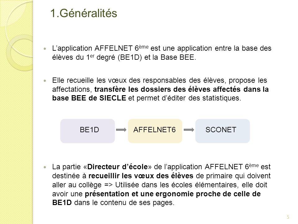 1.Généralités L'application AFFELNET 6ème est une application entre la base des élèves du 1er degré (BE1D) et la Base BEE.
