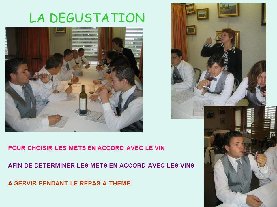 LA DEGUSTATION POUR CHOISIR LES METS EN ACCORD AVEC LE VIN