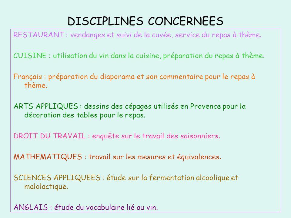 DISCIPLINES CONCERNEES