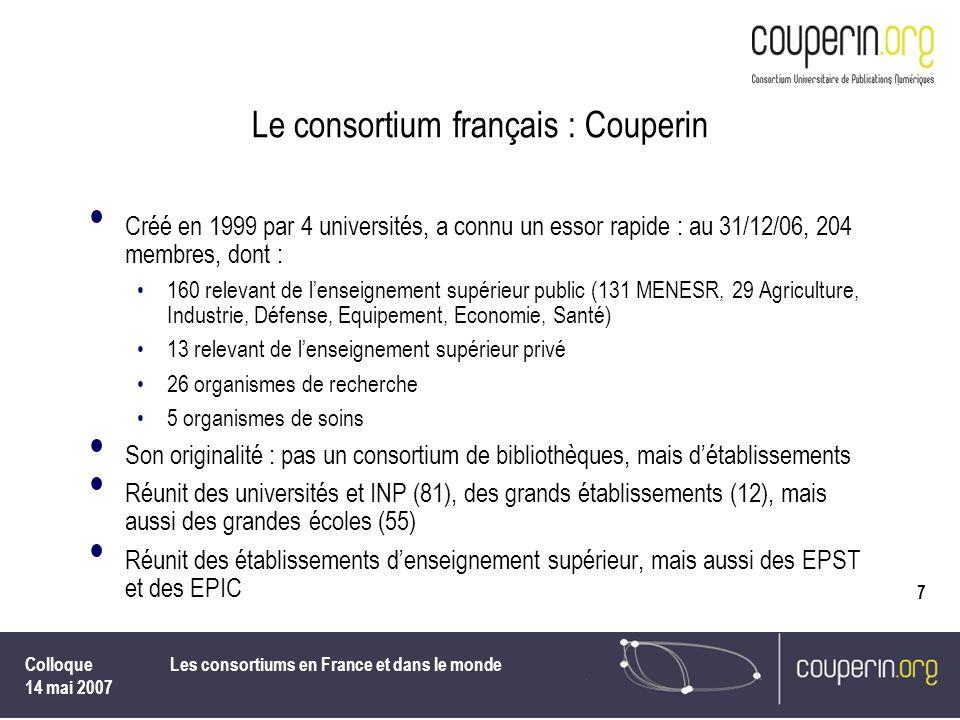 Le consortium français : Couperin