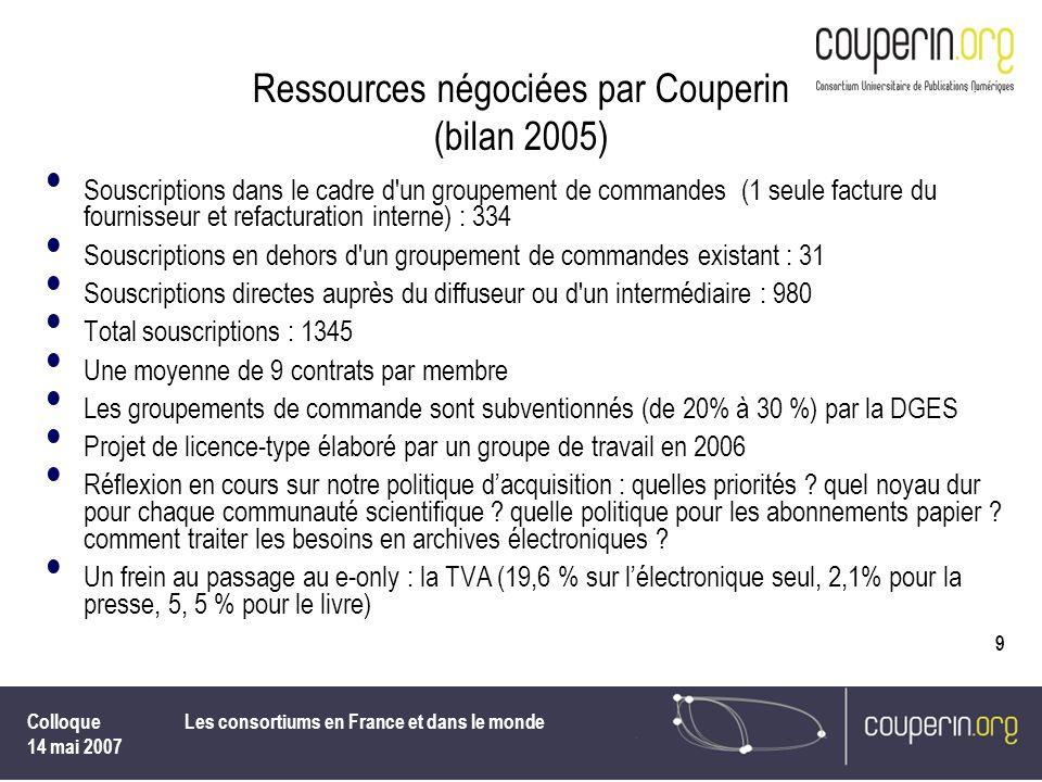 Ressources négociées par Couperin (bilan 2005)