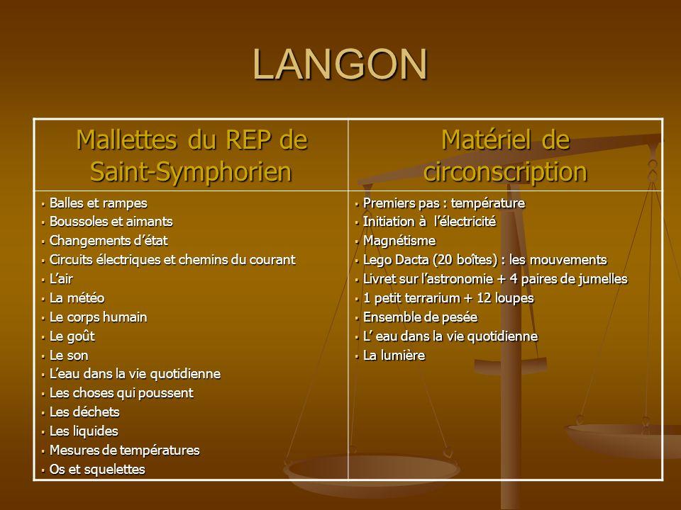 LANGON Mallettes du REP de Saint-Symphorien