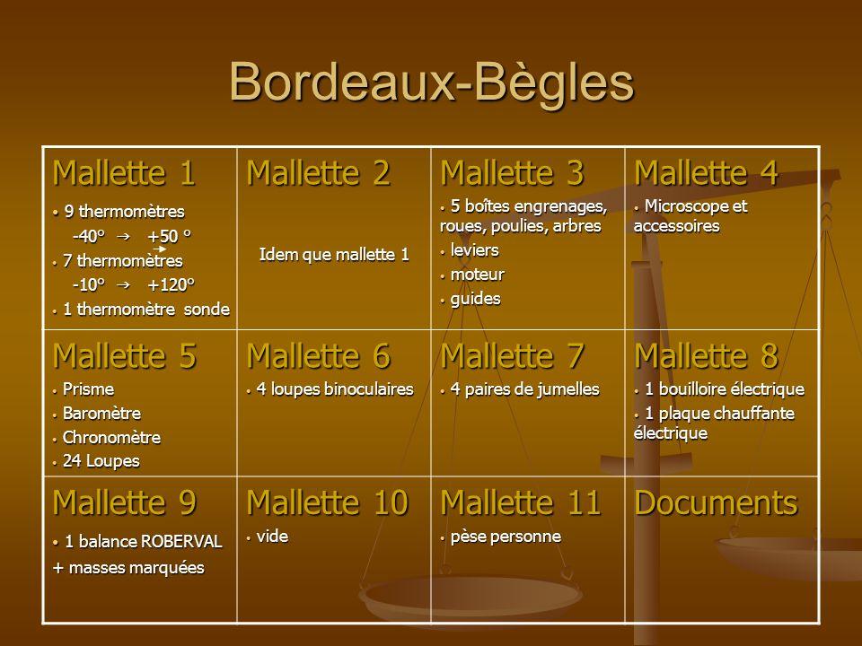 Bordeaux-Bègles Mallette 1 Mallette 2 Mallette 3 Mallette 4 Mallette 5