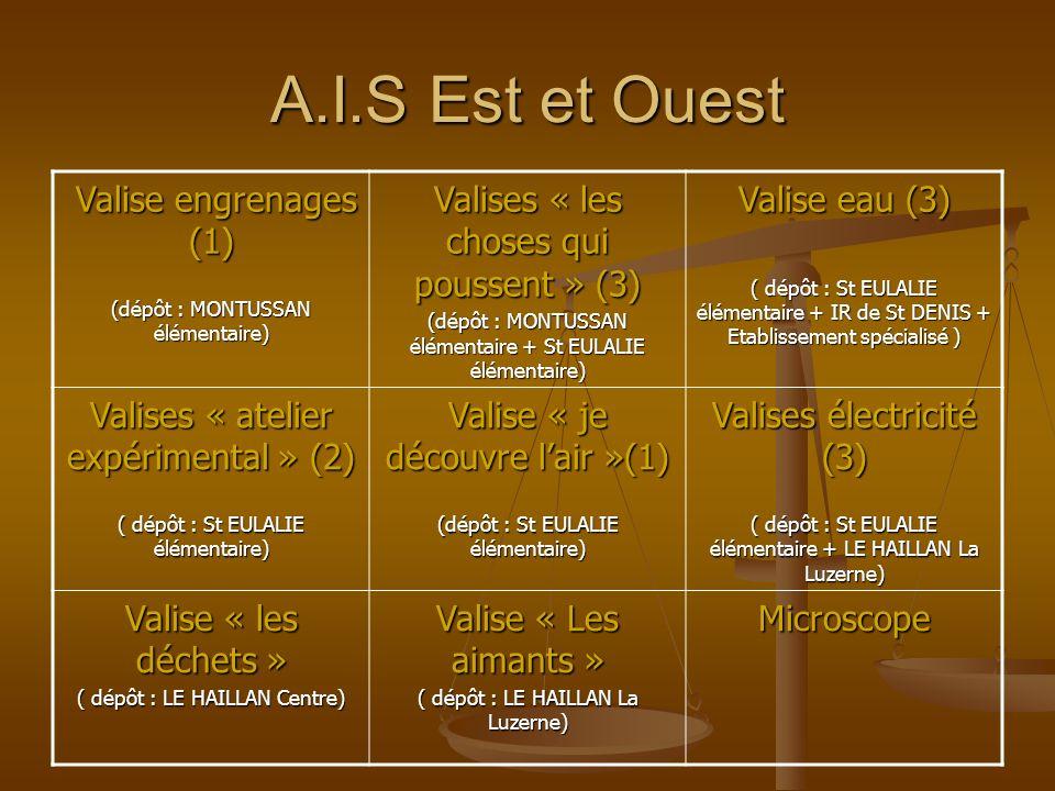 A.I.S Est et Ouest Valise engrenages (1)