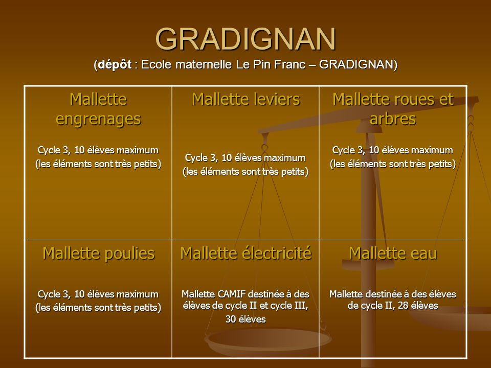GRADIGNAN (dépôt : Ecole maternelle Le Pin Franc – GRADIGNAN)