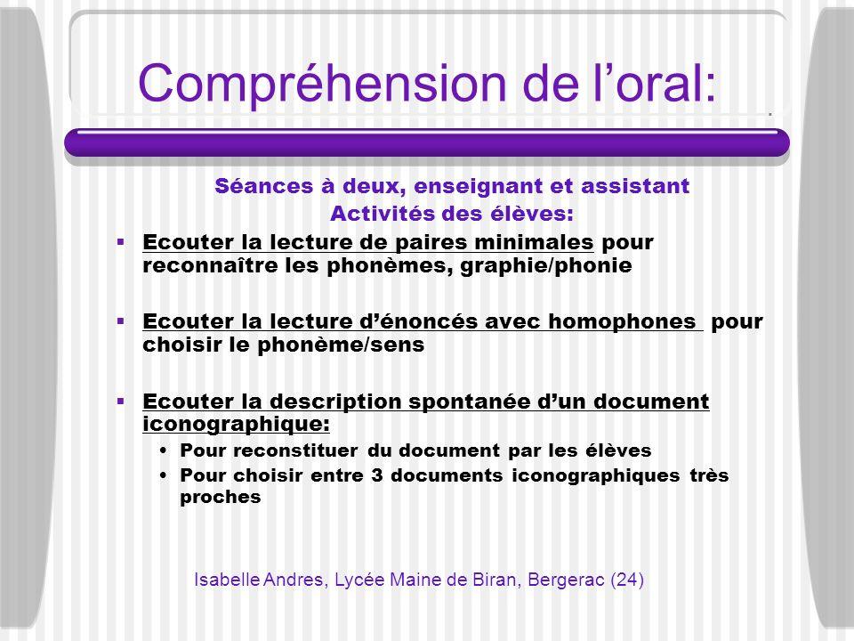 Compréhension de l'oral: