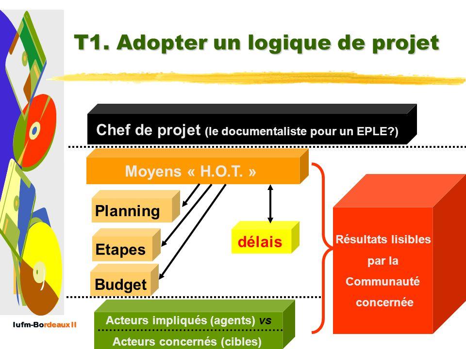 T1. Adopter un logique de projet
