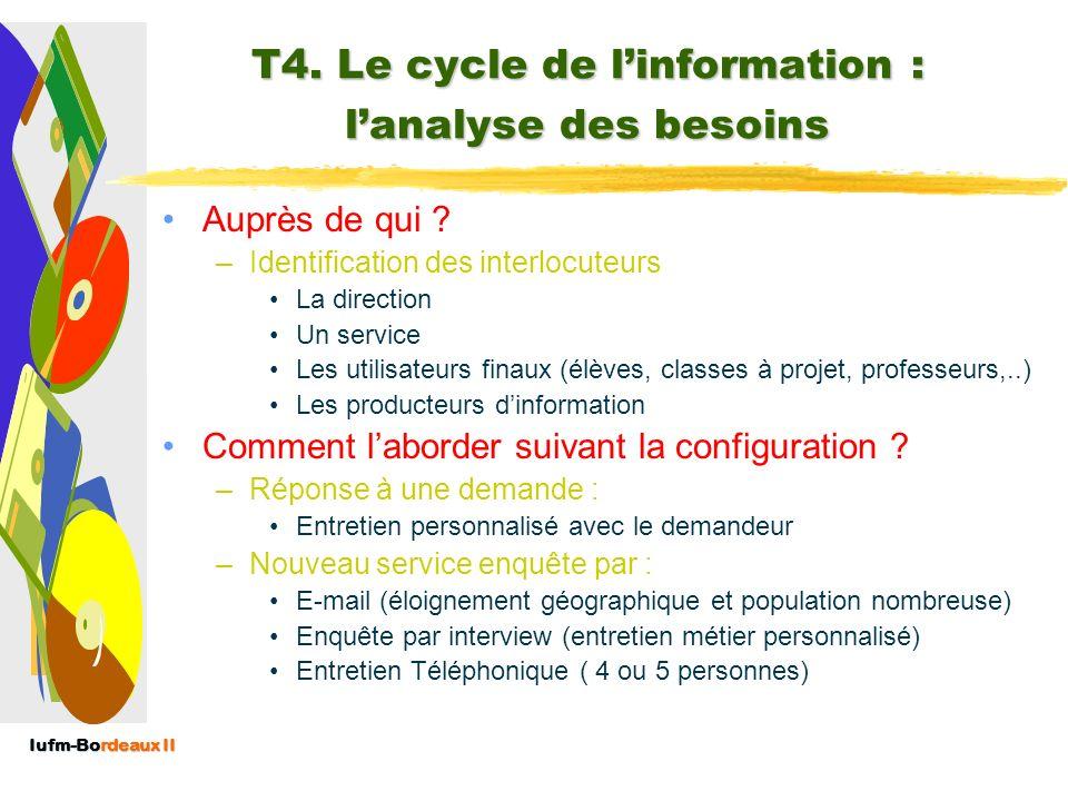 T4. Le cycle de l'information : l'analyse des besoins