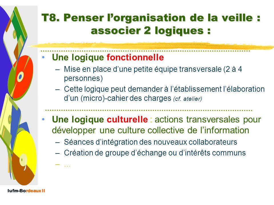T8. Penser l'organisation de la veille : associer 2 logiques :