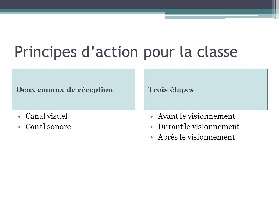 Principes d'action pour la classe