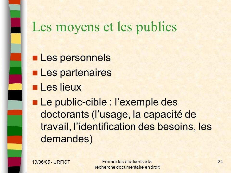 Les moyens et les publics