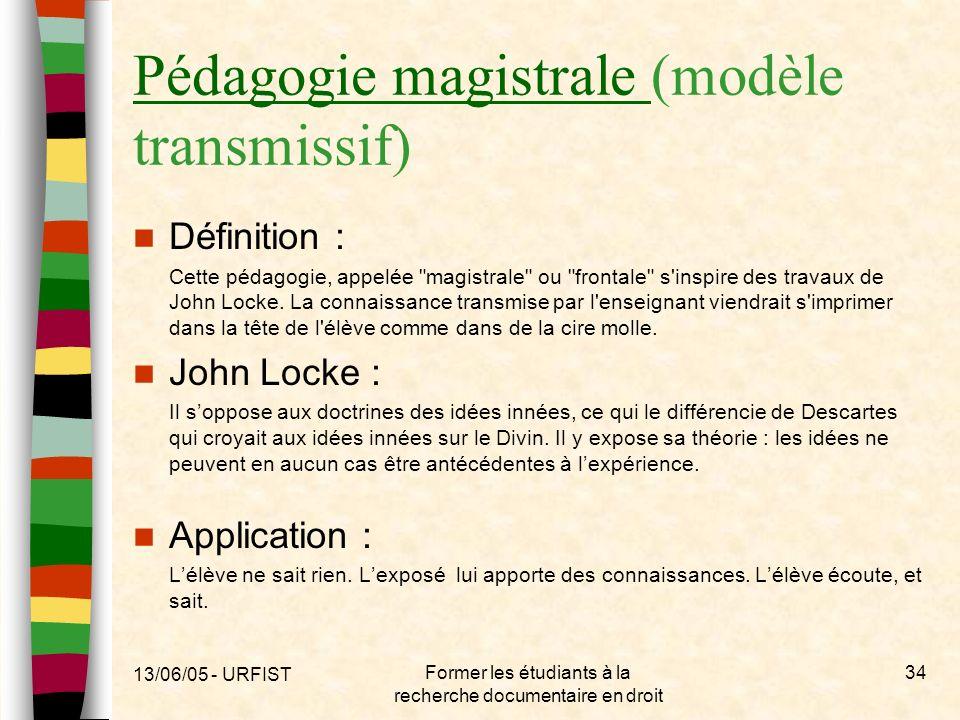 Pédagogie magistrale (modèle transmissif)