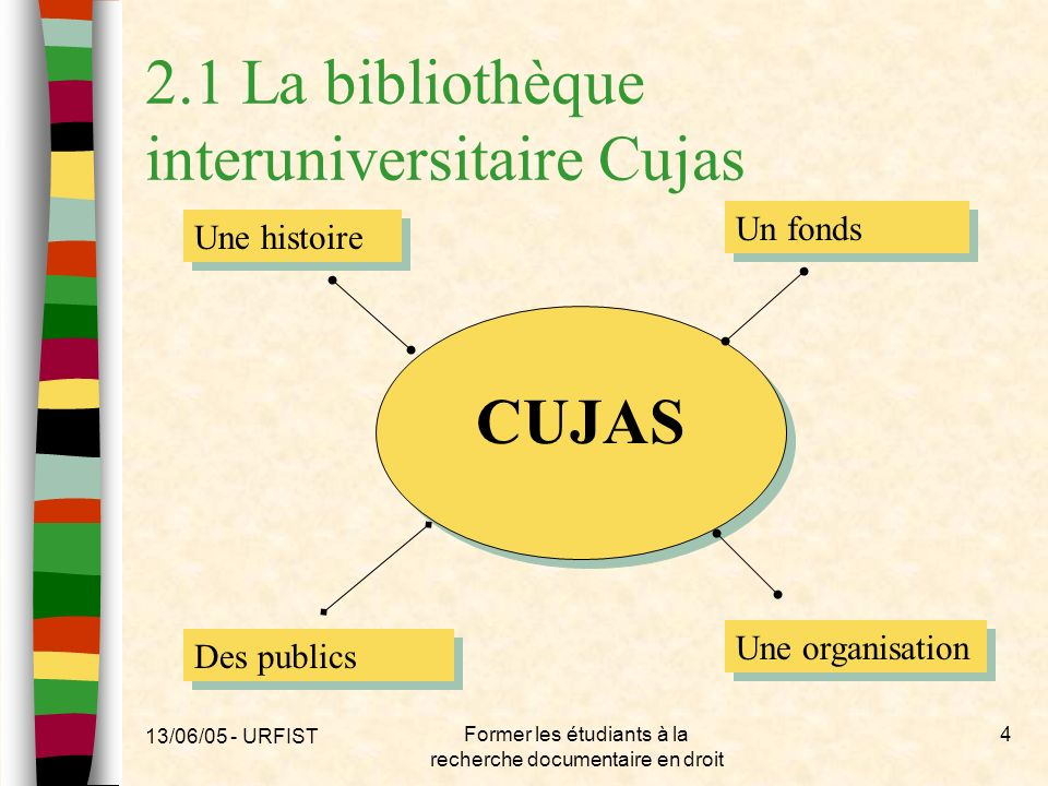 2.1 La bibliothèque interuniversitaire Cujas